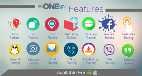 Best App for Android Phone Spying